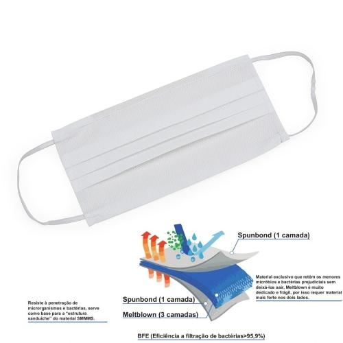 Máscara Descartável SMMMS com Clipe Nasal (5 camadas de proteção)